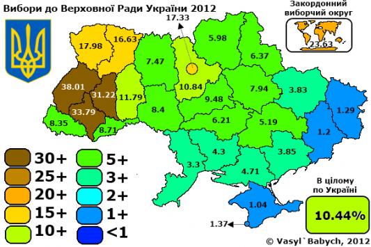 Les résultats électoraux du parti national-socialiste ukrainien région par région en 2012.  Son succès est évidemment moindre dans l'Est du pays, majoritairement russophone. Il obtient ses meilleurs résultats notamment dans la région de Lviv, polonaise avant la seconde guerre mondiale.